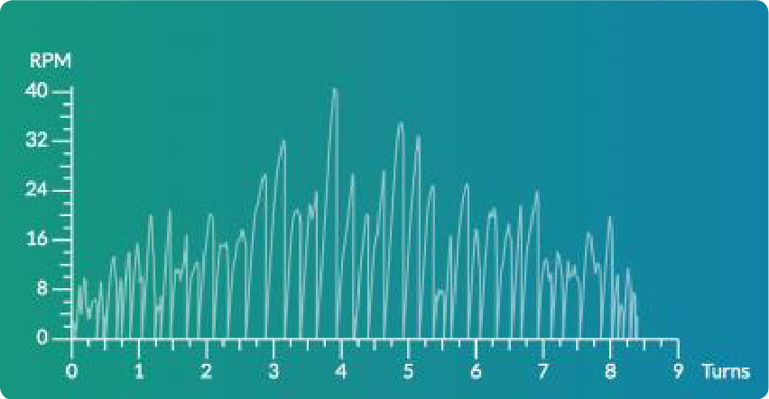 SV Chart 1